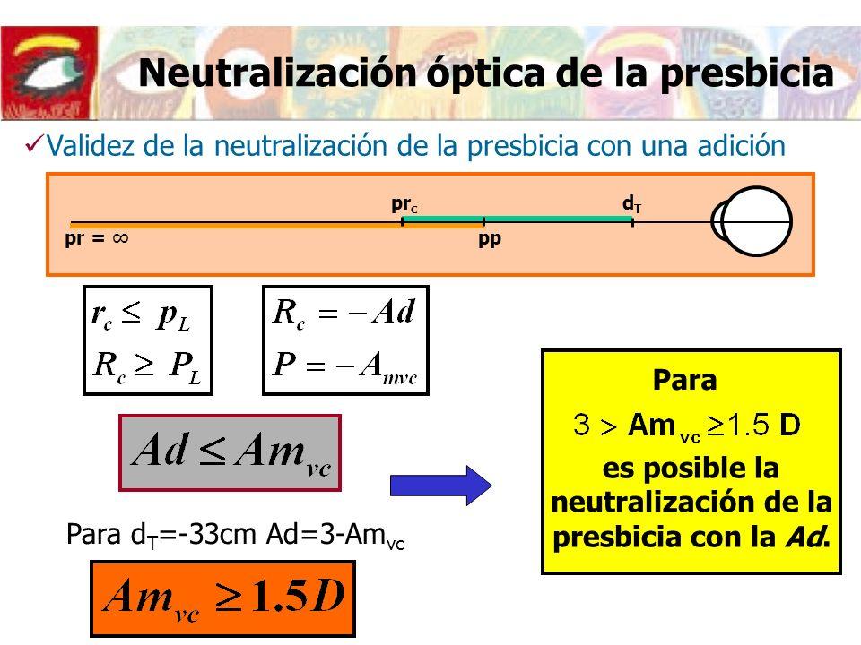 Neutralización óptica de la presbicia Para es posible la neutralización de la presbicia con la Ad.