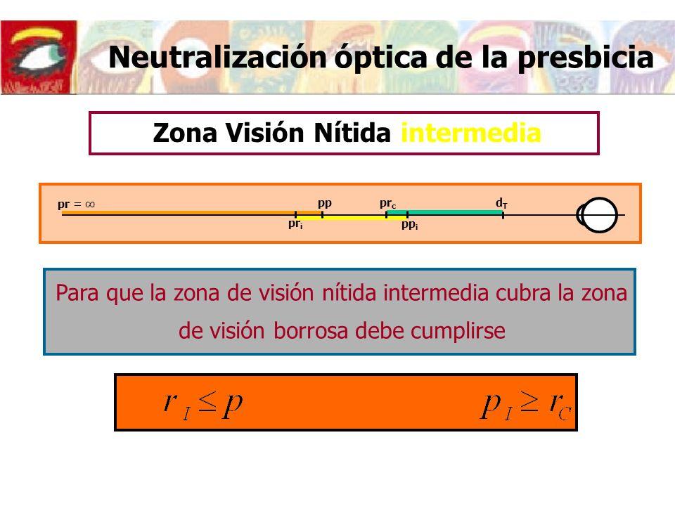 Neutralización óptica de la presbicia Para que la zona de visión nítida intermedia cubra la zona de visión borrosa debe cumplirse Zona Visión Nítida intermedia pr = pp dTdT pr i pp i pr c