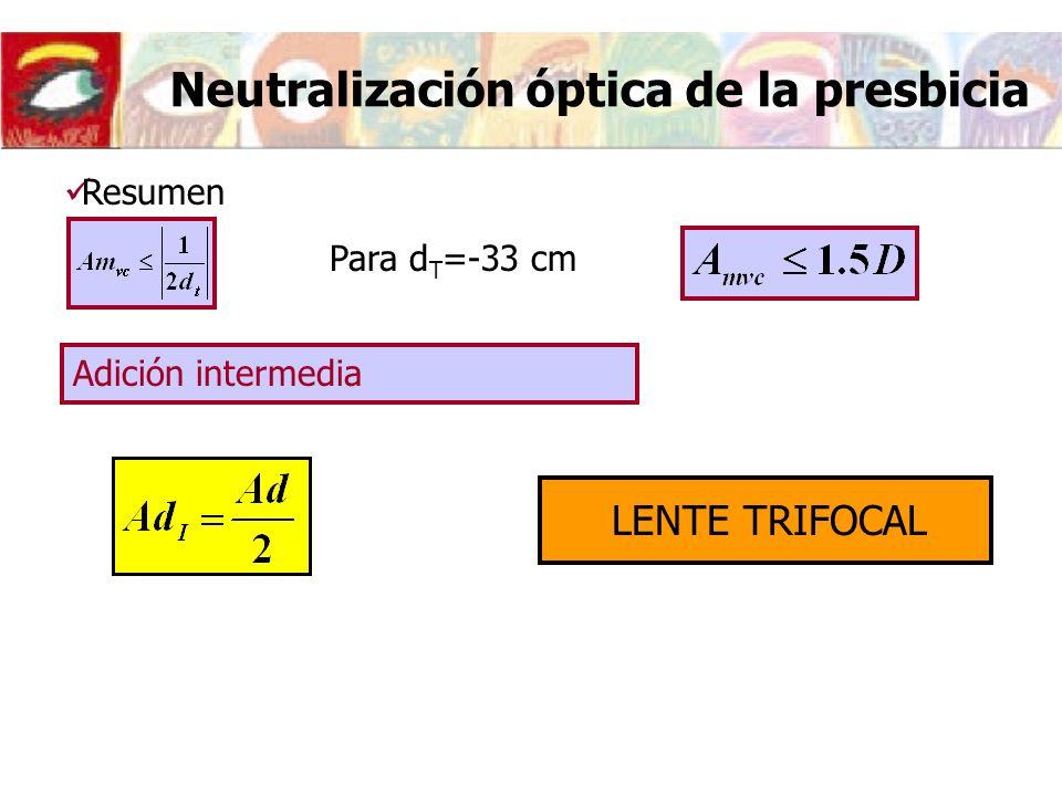 Neutralización óptica de la presbicia Resumen Para d T =-33 cm Adición intermedia LENTE TRIFOCAL
