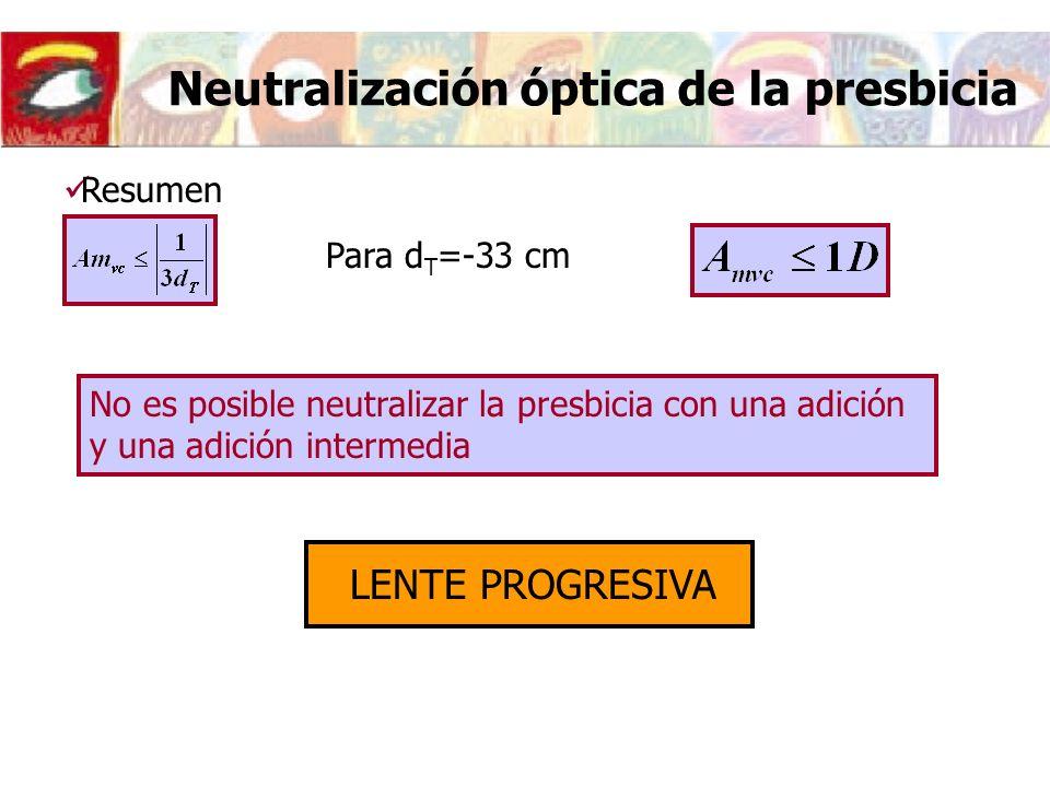Neutralización óptica de la presbicia Resumen Para d T =-33 cm No es posible neutralizar la presbicia con una adición y una adición intermedia LENTE PROGRESIVA