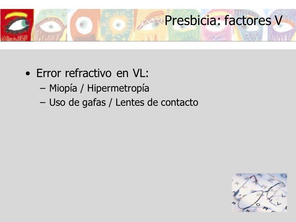 Presbicia: factores V Error refractivo en VL: –Miopía / Hipermetropía –Uso de gafas / Lentes de contacto