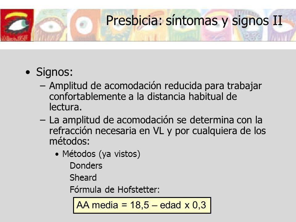 Presbicia: síntomas y signos II Signos: –Amplitud de acomodación reducida para trabajar confortablemente a la distancia habitual de lectura. –La ampli