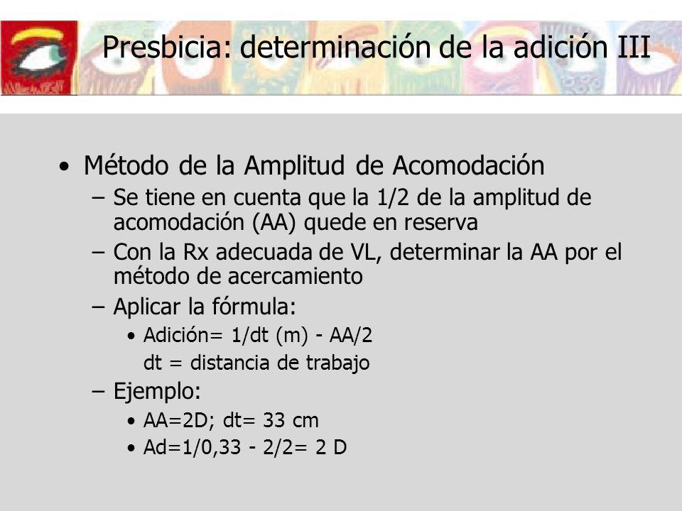 Presbicia: determinación de la adición III Método de la Amplitud de Acomodación –Se tiene en cuenta que la 1/2 de la amplitud de acomodación (AA) qued