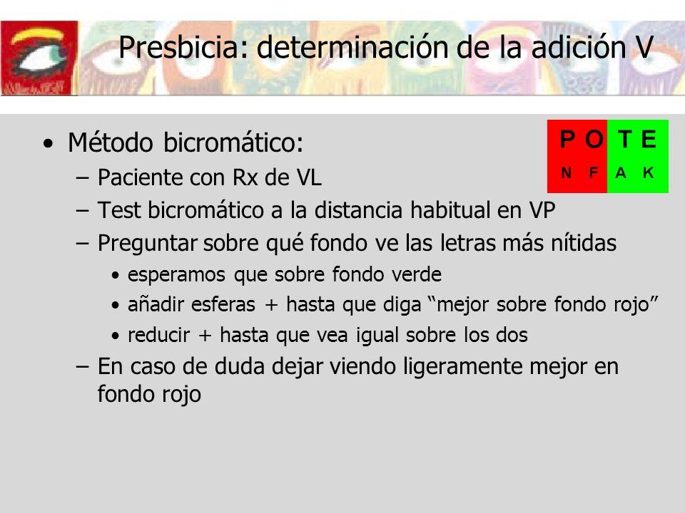 Presbicia: determinación de la adición V Método bicromático: –Paciente con Rx de VL –Test bicromático a la distancia habitual en VP –Preguntar sobre q