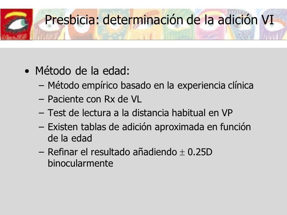 Presbicia: determinación de la adición VI Método de la edad: –Método empírico basado en la experiencia clínica –Paciente con Rx de VL –Test de lectura