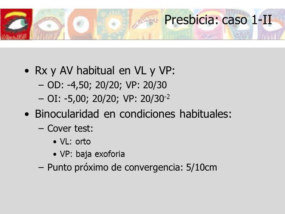 Presbicia: caso 1-II Rx y AV habitual en VL y VP: –OD: -4,50; 20/20; VP: 20/30 –OI: -5,00; 20/20; VP: 20/30 -2 Binocularidad en condiciones habituales