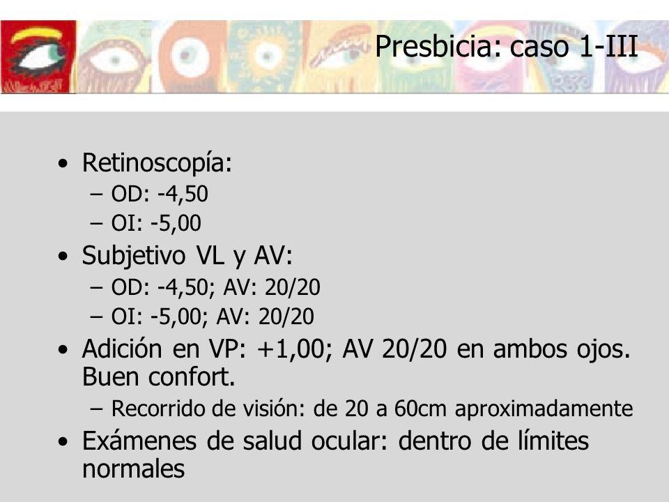 Presbicia: caso 1-III Retinoscopía: –OD: -4,50 –OI: -5,00 Subjetivo VL y AV: –OD: -4,50; AV: 20/20 –OI: -5,00; AV: 20/20 Adición en VP: +1,00; AV 20/2