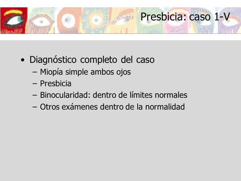 Presbicia: caso 1-V Diagnóstico completo del caso –Miopía simple ambos ojos –Presbicia –Binocularidad: dentro de límites normales –Otros exámenes dent