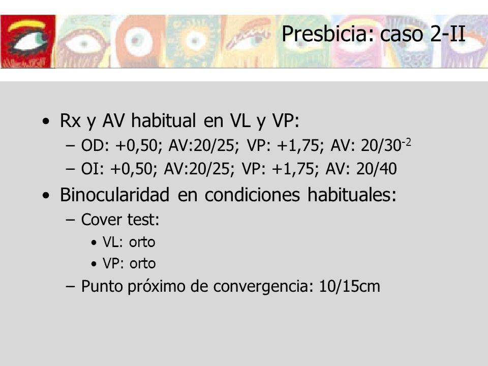 Presbicia: caso 2-II Rx y AV habitual en VL y VP: –OD: +0,50; AV:20/25; VP: +1,75; AV: 20/30 -2 –OI: +0,50; AV:20/25; VP: +1,75; AV: 20/40 Binocularid