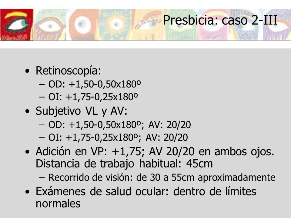 Presbicia: caso 2-III Retinoscopía: –OD: +1,50-0,50x180º –OI: +1,75-0,25x180º Subjetivo VL y AV: –OD: +1,50-0,50x180º; AV: 20/20 –OI: +1,75-0,25x180º;