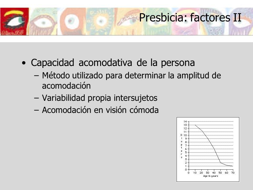 Presbicia: factores II Capacidad acomodativa de la persona –Método utilizado para determinar la amplitud de acomodación –Variabilidad propia intersuje