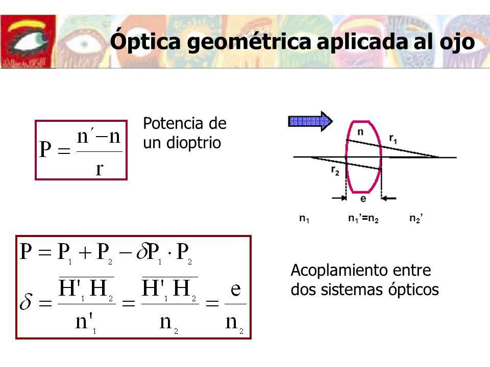 Potencia de un dioptrio Acoplamiento entre dos sistemas ópticos n1n1 n 1 =n 2 n 2