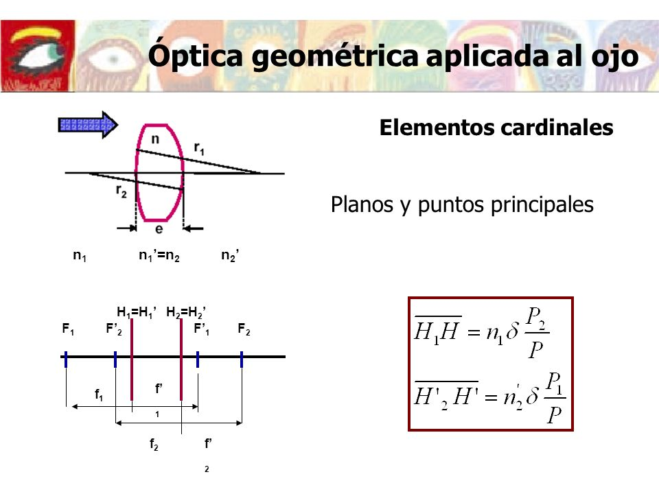 Óptica geométrica aplicada al ojo Elementos cardinales n1n1 n 1 =n 2 n 2 H 1 =H 1 H 2 =H 2 F1F1 F1F1 F2F2 F2F2 f1f1 f1f1 f2f2 f2f2 Planos y puntos pri