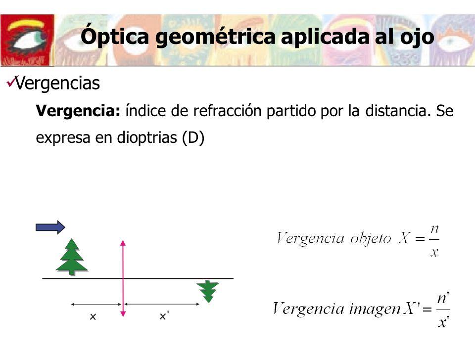 Vergencias Vergencia: índice de refracción partido por la distancia. Se expresa en dioptrias (D) Óptica geométrica aplicada al ojo