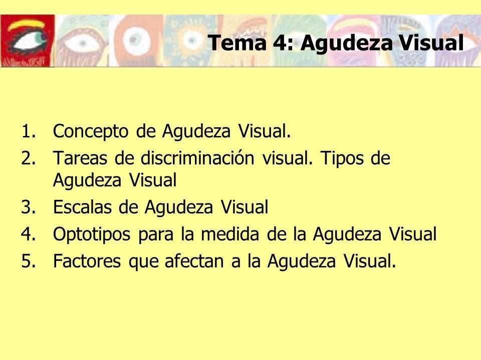 Concepto de agudeza visual Agudeza Visual : capacidad de detectar, resolver o reconocer detalles de los objetos Se cuantifica mediante la dimensión mínima que ha de tener un objeto para que el observador sea capaz de identificarlo, distinguirlo o simplemente detectarlo