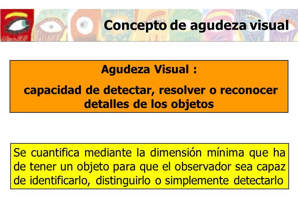 Concepto de agudeza visual Normalmente se expresa como la inversa del ángulo en minutos subtendido por el mínimo detalle del objeto.