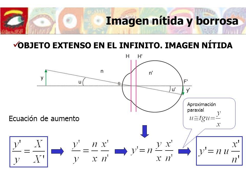 Imagen nítida y borrosa Ecuación de aumento OBJETO EXTENSO EN EL INFINITO. IMAGEN NÍTIDA Aproximación paraxial