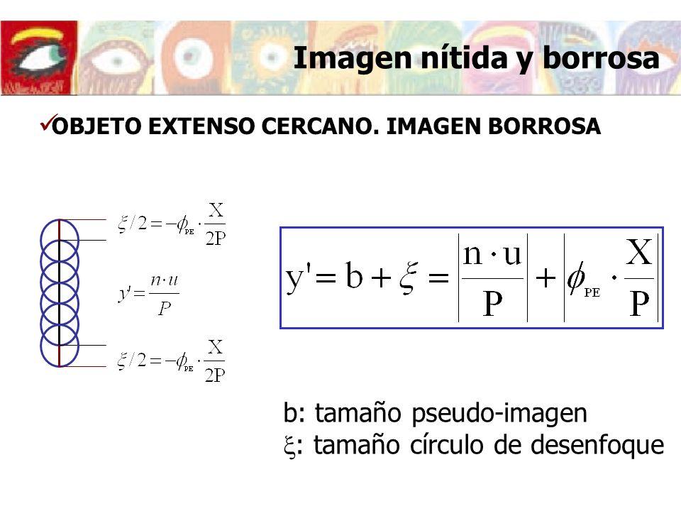 Imagen nítida y borrosa b: tamaño pseudo-imagen : tamaño círculo de desenfoque OBJETO EXTENSO CERCANO. IMAGEN BORROSA