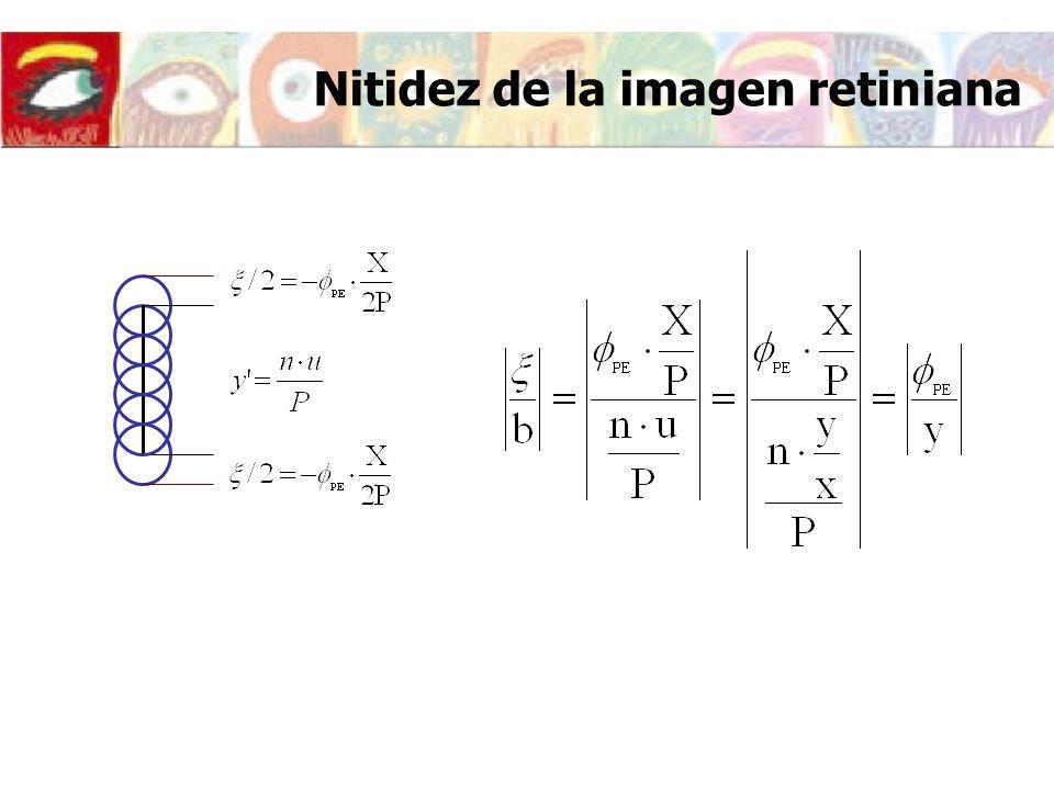 Nitidez de la imagen retiniana