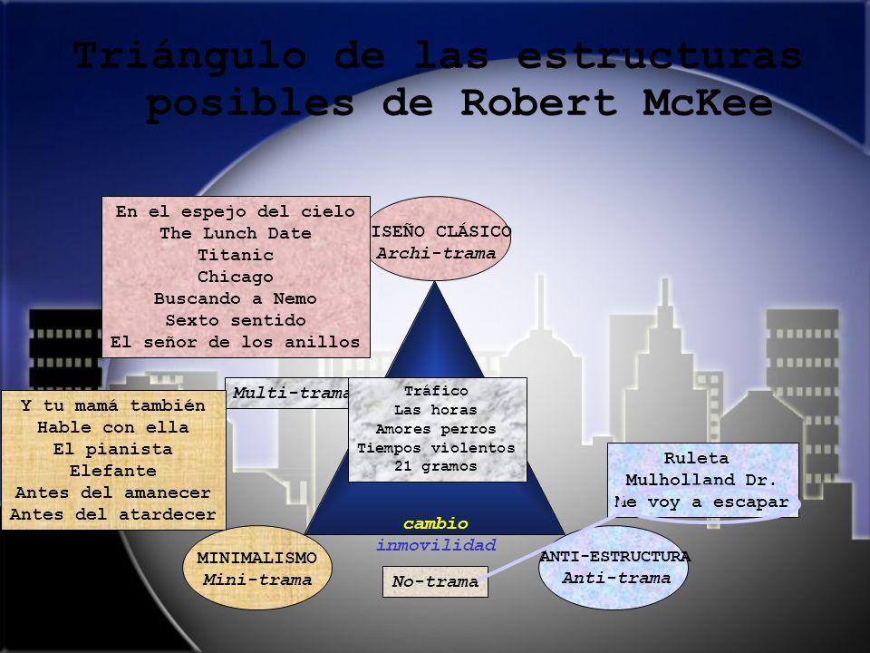 Triángulo de las estructuras posibles de Robert McKee DISEÑO CLÁSICO Archi-trama MINIMALISMO Mini-trama ANTI-ESTRUCTURA Anti-trama Causalidad Final ce