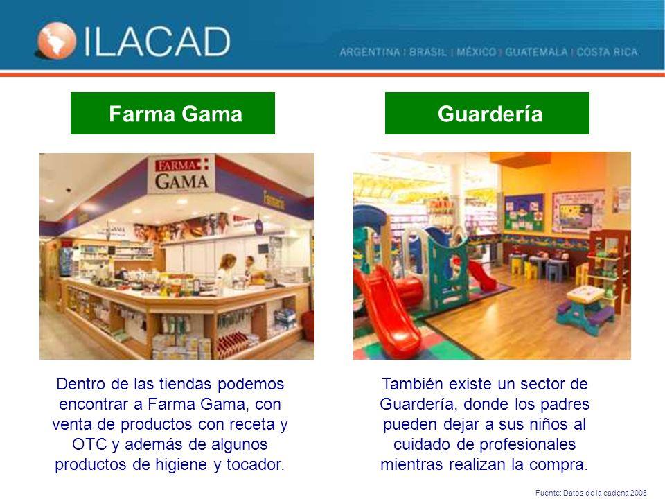 Dentro de las tiendas podemos encontrar a Farma Gama, con venta de productos con receta y OTC y además de algunos productos de higiene y tocador.
