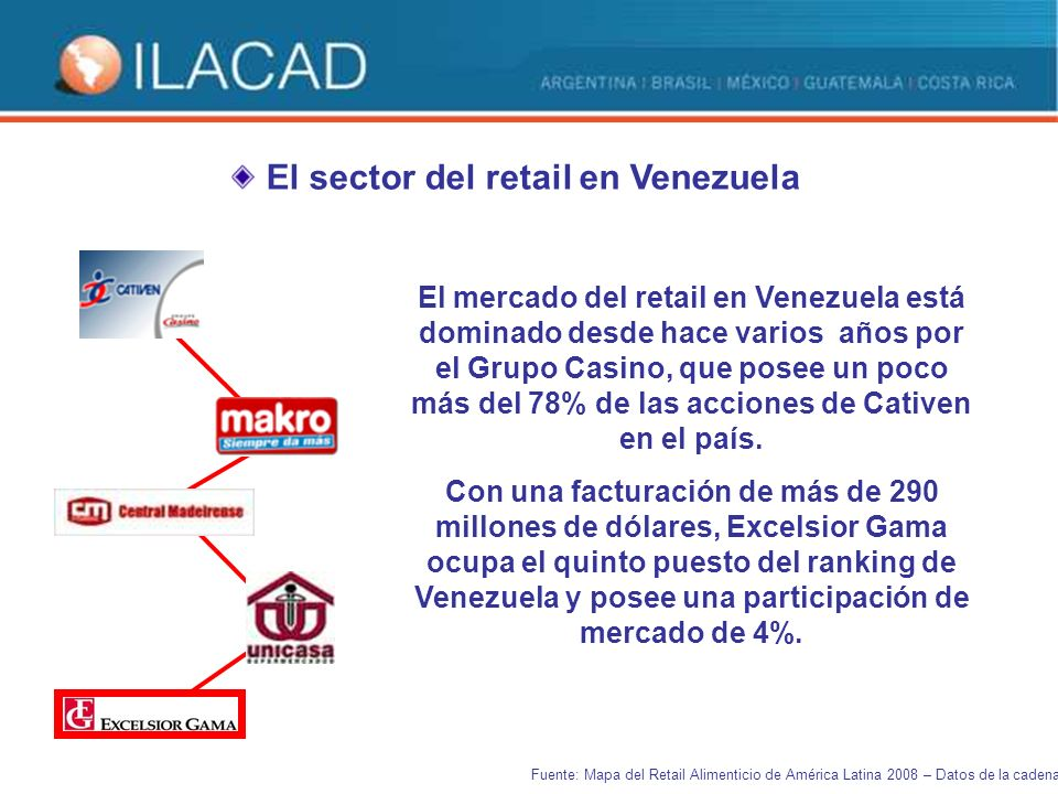 Fuente: Mapa del Retail Alimenticio de América Latina 2008 – Datos de la cadena El mercado del retail en Venezuela está dominado desde hace varios años por el Grupo Casino, que posee un poco más del 78% de las acciones de Cativen en el país.