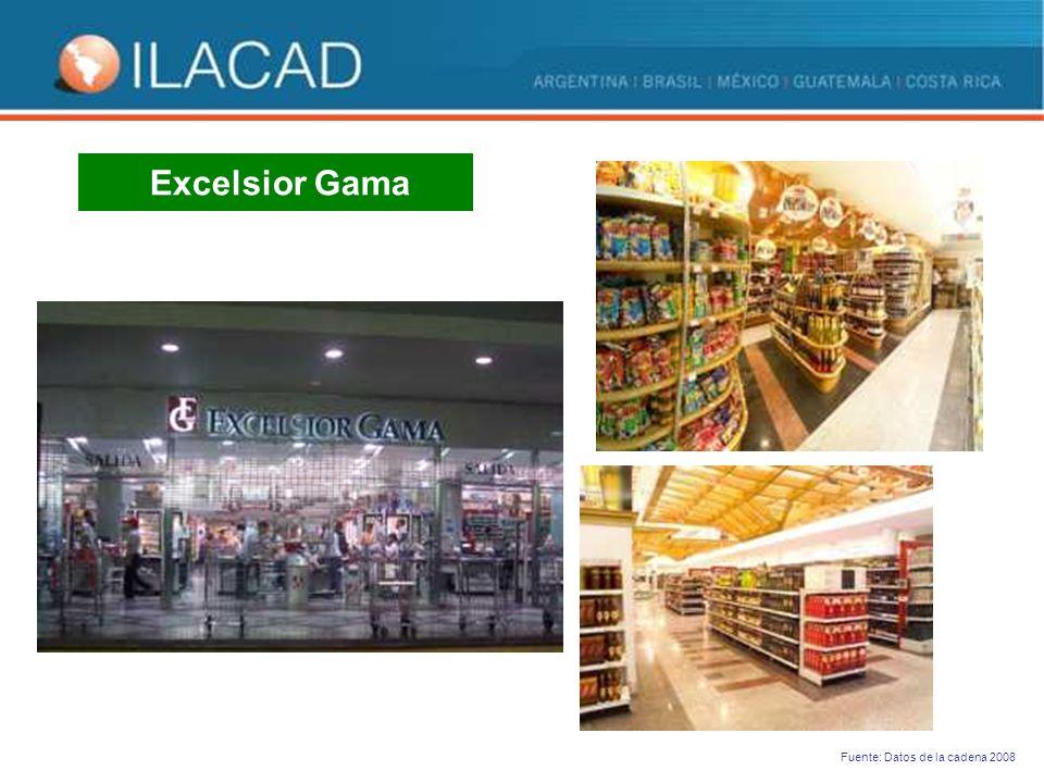 Excelsior Gama Fuente: Datos de la cadena 2008