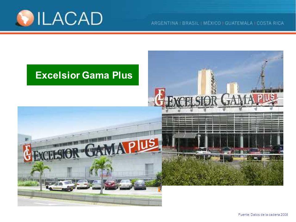 Excelsior Gama Plus Fuente: Datos de la cadena 2008
