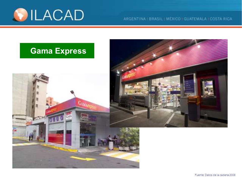 Gama Express Fuente: Datos de la cadena 2008