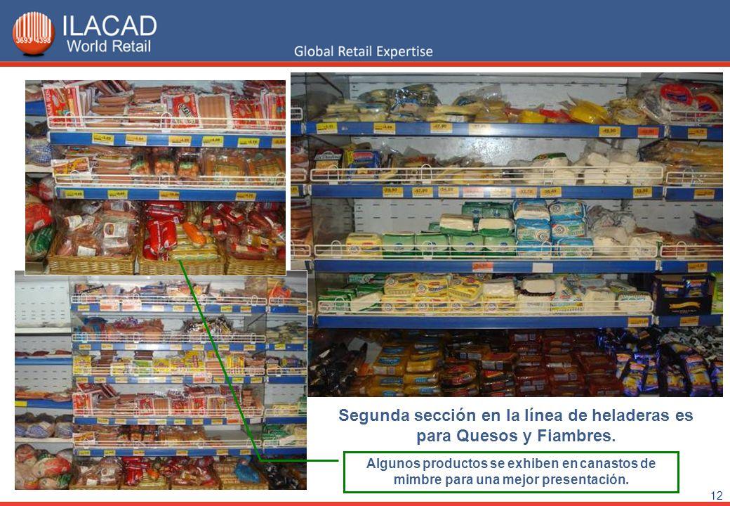 12 Segunda sección en la línea de heladeras es para Quesos y Fiambres. Algunos productos se exhiben en canastos de mimbre para una mejor presentación.