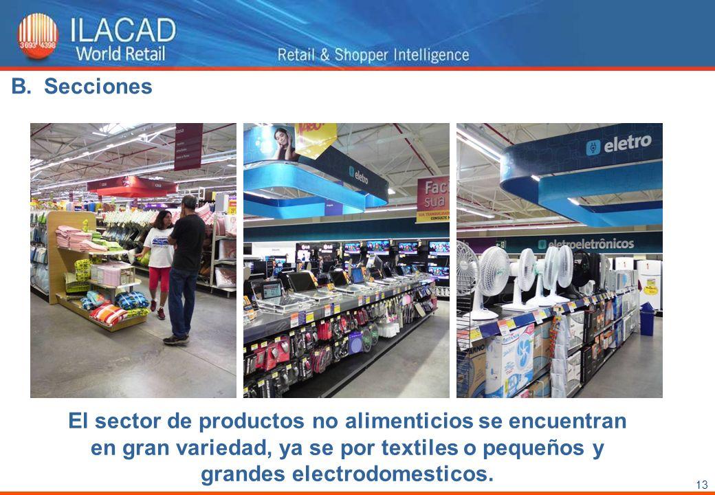 13 El sector de productos no alimenticios se encuentran en gran variedad, ya se por textiles o pequeños y grandes electrodomesticos. B.Secciones