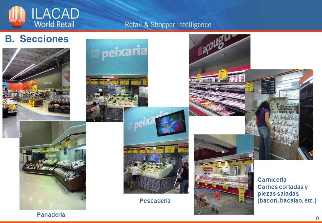 9 Panaderia Pescadería Carnicería Carnes cortadas y piezas saladas (bacon, bacalao, etc.) B.Secciones