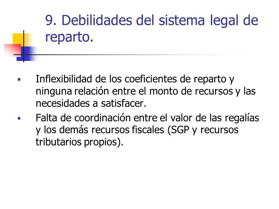 9. Debilidades del sistema legal de reparto. Inflexibilidad de los coeficientes de reparto y ninguna relación entre el monto de recursos y las necesid