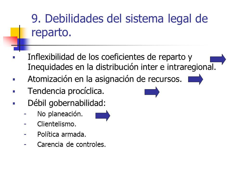 9. Debilidades del sistema legal de reparto. Inflexibilidad de los coeficientes de reparto y Inequidades en la distribución inter e intraregional. Ato