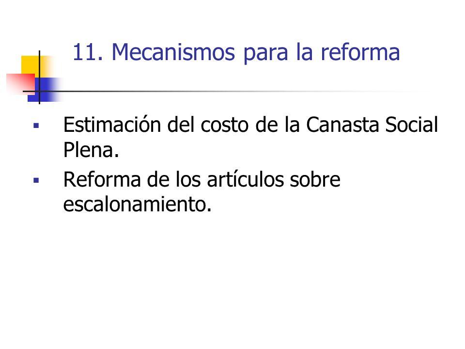 11. Mecanismos para la reforma Estimación del costo de la Canasta Social Plena. Reforma de los artículos sobre escalonamiento.