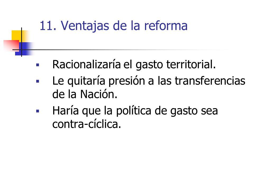 11. Ventajas de la reforma Racionalizaría el gasto territorial. Le quitaría presión a las transferencias de la Nación. Haría que la política de gasto