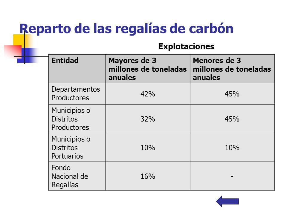 Reparto de las regalías de carbón Explotaciones EntidadMayores de 3 millones de toneladas anuales Menores de 3 millones de toneladas anuales Departame