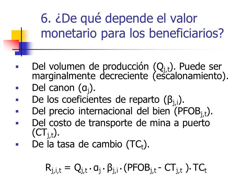 6. ¿De qué depende el valor monetario para los beneficiarios? Del volumen de producción (Q j,t ). Puede ser marginalmente decreciente (escalonamiento)