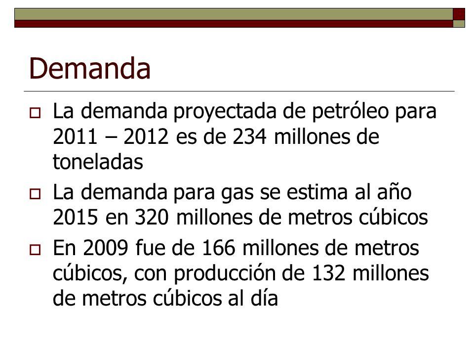 Demanda La demanda proyectada de petróleo para 2011 – 2012 es de 234 millones de toneladas La demanda para gas se estima al año 2015 en 320 millones de metros cúbicos En 2009 fue de 166 millones de metros cúbicos, con producción de 132 millones de metros cúbicos al día