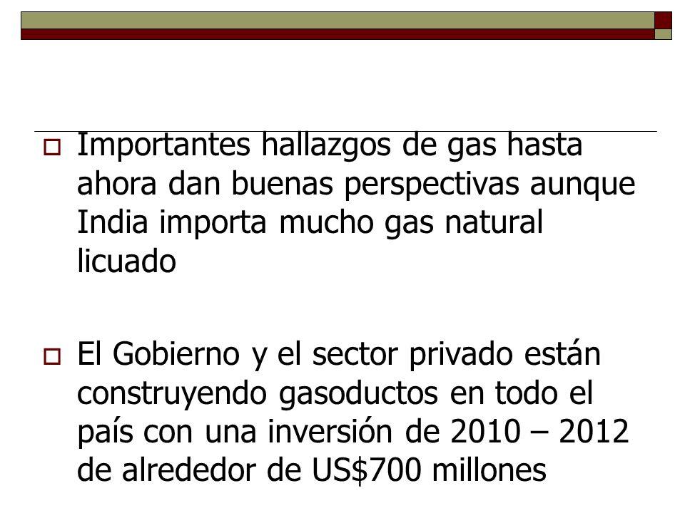 Importantes hallazgos de gas hasta ahora dan buenas perspectivas aunque India importa mucho gas natural licuado El Gobierno y el sector privado están construyendo gasoductos en todo el país con una inversión de 2010 – 2012 de alrededor de US$700 millones