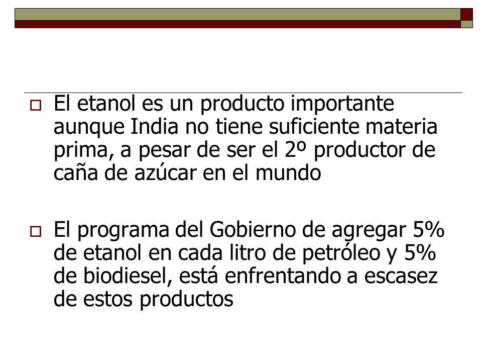 El etanol es un producto importante aunque India no tiene suficiente materia prima, a pesar de ser el 2º productor de caña de azúcar en el mundo El programa del Gobierno de agregar 5% de etanol en cada litro de petróleo y 5% de biodiesel, está enfrentando a escasez de estos productos