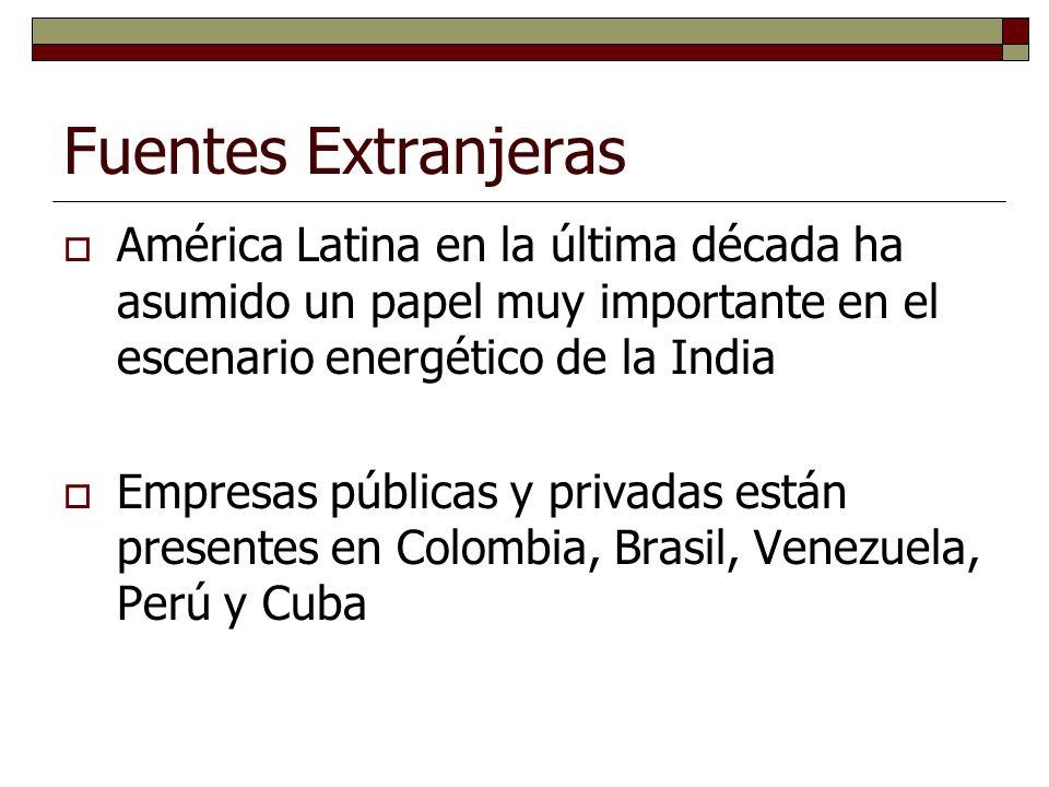 Fuentes Extranjeras América Latina en la última década ha asumido un papel muy importante en el escenario energético de la India Empresas públicas y privadas están presentes en Colombia, Brasil, Venezuela, Perú y Cuba