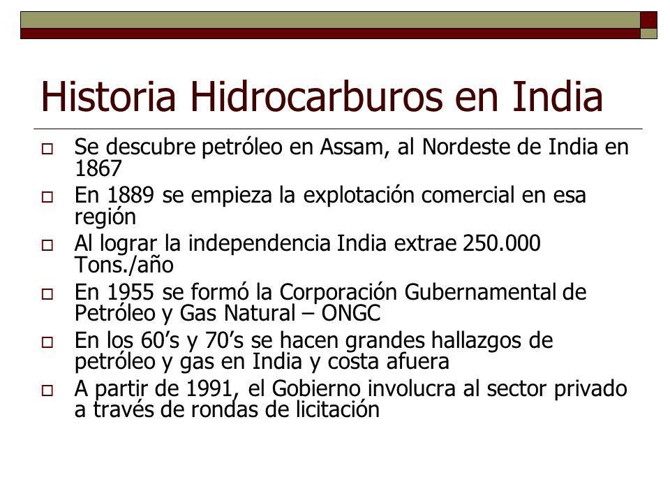 Historia Hidrocarburos en India Se descubre petróleo en Assam, al Nordeste de India en 1867 En 1889 se empieza la explotación comercial en esa región Al lograr la independencia India extrae 250.000 Tons./año En 1955 se formó la Corporación Gubernamental de Petróleo y Gas Natural – ONGC En los 60s y 70s se hacen grandes hallazgos de petróleo y gas en India y costa afuera A partir de 1991, el Gobierno involucra al sector privado a través de rondas de licitación
