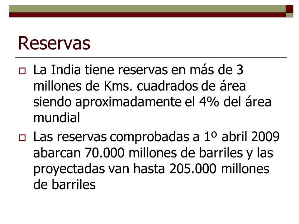 Reservas La India tiene reservas en más de 3 millones de Kms.