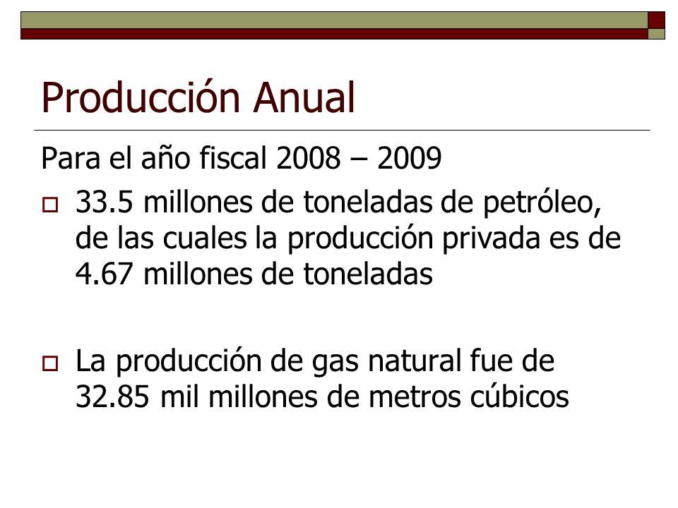 Producción Anual Para el año fiscal 2008 – 2009 33.5 millones de toneladas de petróleo, de las cuales la producción privada es de 4.67 millones de toneladas La producción de gas natural fue de 32.85 mil millones de metros cúbicos