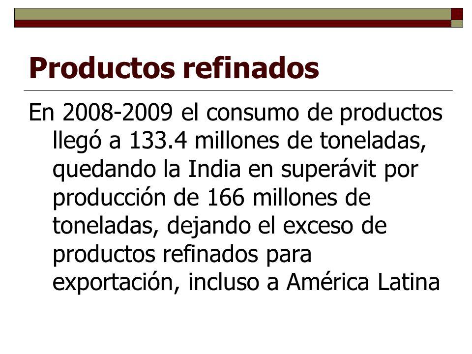 Productos refinados En 2008-2009 el consumo de productos llegó a 133.4 millones de toneladas, quedando la India en superávit por producción de 166 millones de toneladas, dejando el exceso de productos refinados para exportación, incluso a América Latina