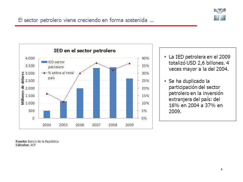 El sector petrolero viene creciendo en forma sostenida... 4 La IED petrolera en el 2009 totalizó USD 2,6 billones. 4 veces mayor a la del 2004. Se ha