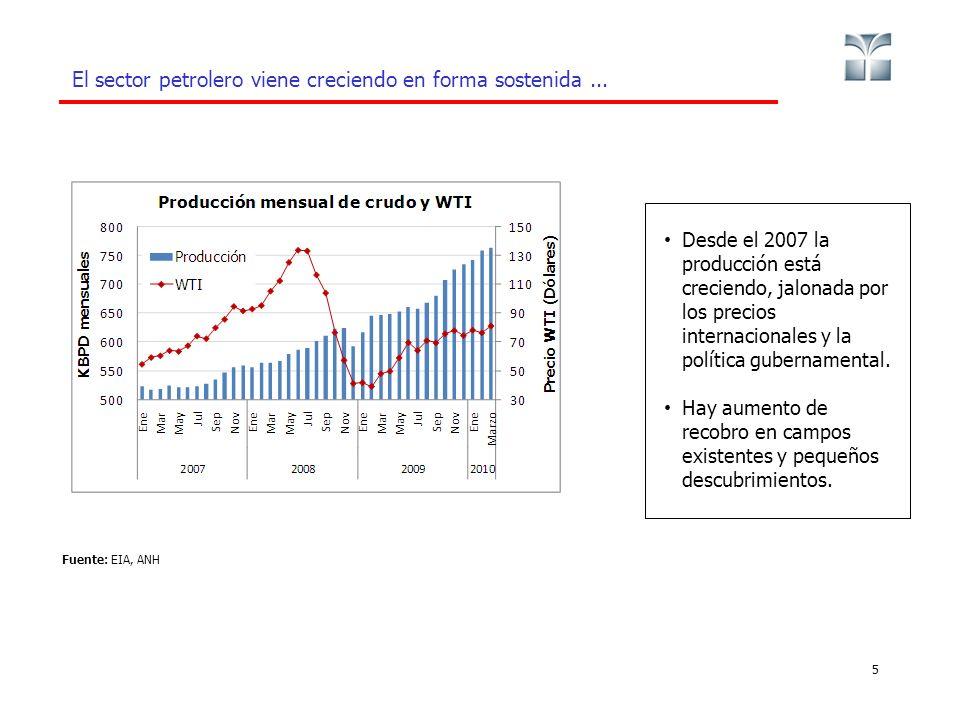 El sector petrolero viene creciendo en forma sostenida... 5 Desde el 2007 la producción está creciendo, jalonada por los precios internacionales y la