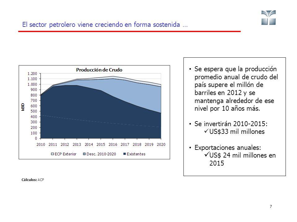 El sector petrolero viene creciendo en forma sostenida … 7 Se espera que la producción promedio anual de crudo del país supere el millón de barriles e
