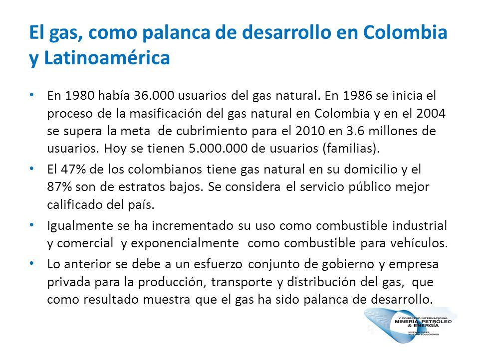 El gas, como palanca de desarrollo en Colombia y Latinoamérica En 1980 había 36.000 usuarios del gas natural.